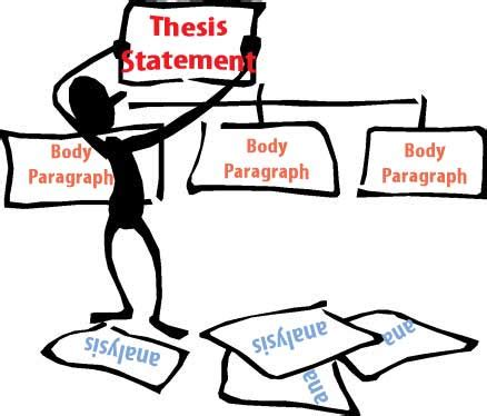 2 Argumentative Essay Examples To Help You Start Your